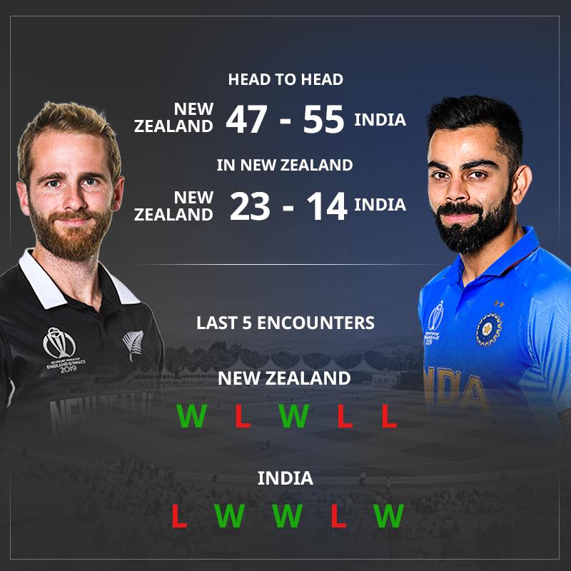 India 2nd ODI