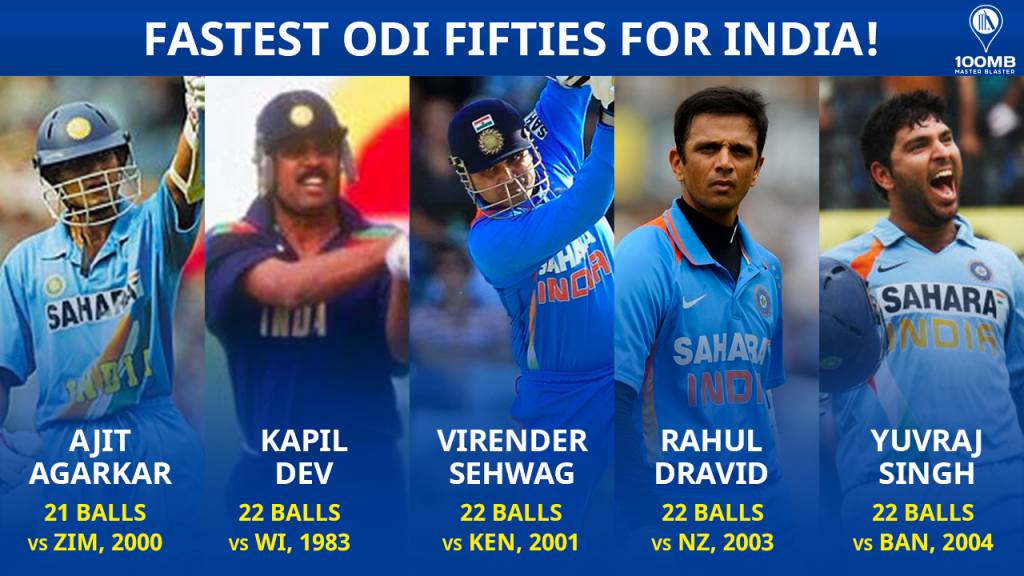 fastest fifties India